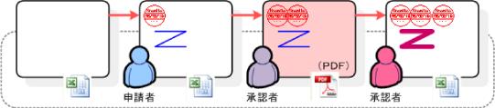 PDF化指定イメージ
