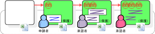 データ入力制御指定イメージ