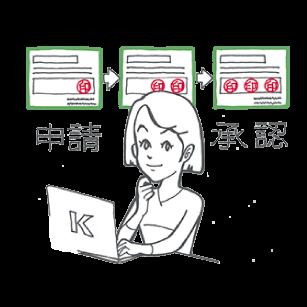 ワークフローシステム文書管理の課題3